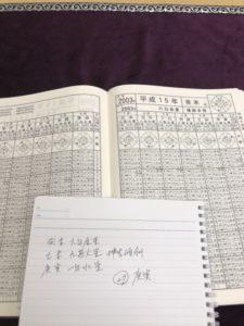 凛音_九星気学傾斜術干支干支法